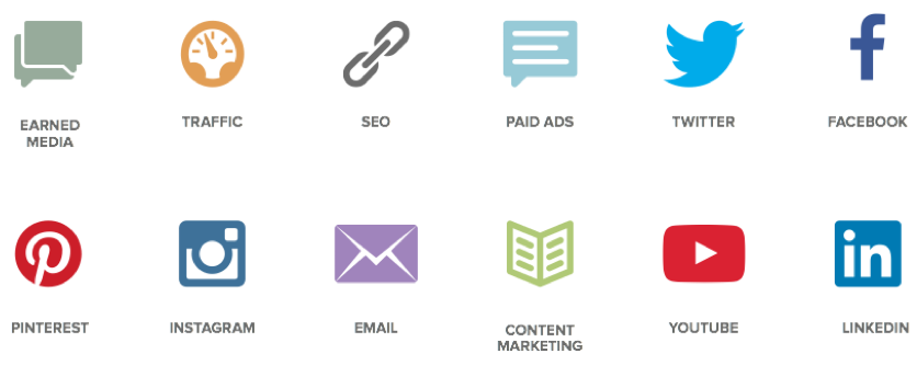 List of marketing channels for competitor analysis reports.