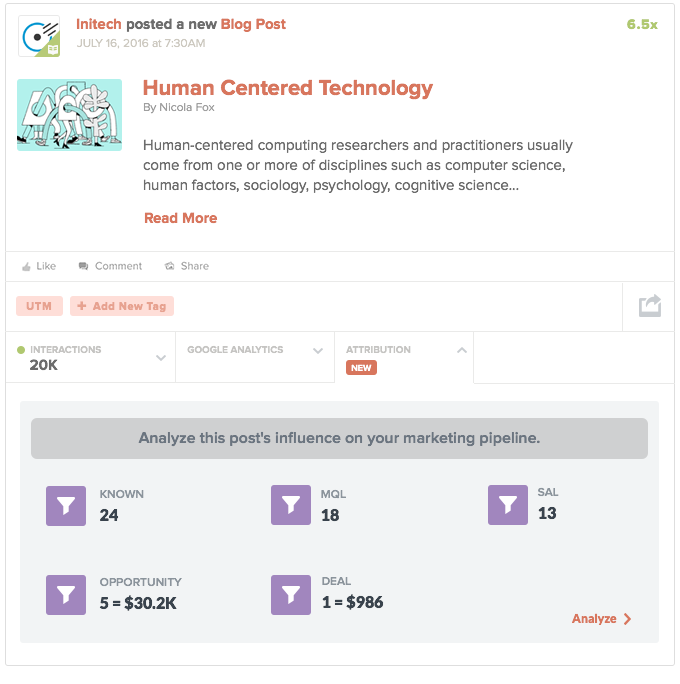 Funnel conversion metrics for reporting brand ROI.